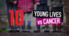 View Post - RED10 partners with a charity to raise vital funds for young people with cancer